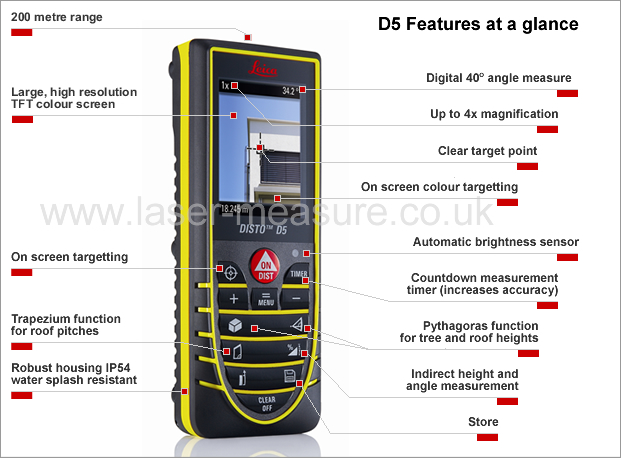 Leica DISTO D8 ™ at a glance