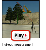 DISTO D8 - Indirect measurement