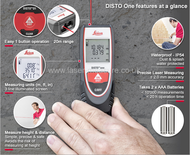 Leica DISTO One at a glance