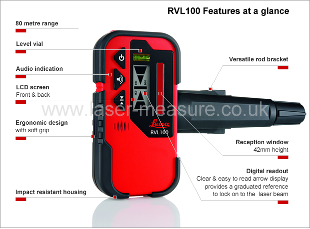 Leica RVL100 at a glance