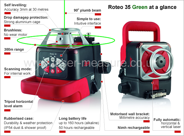Leica ROTEO 35 Green at a glance